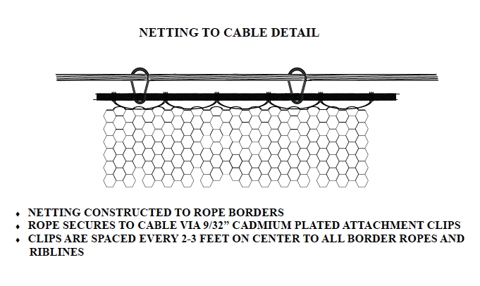 Golf range netting cable detail